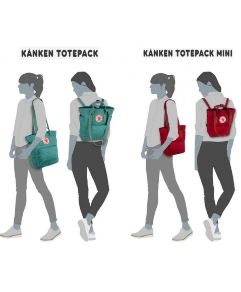 Сумка-рюкзак Fjallraven Kanken Totepack 14L Ochre